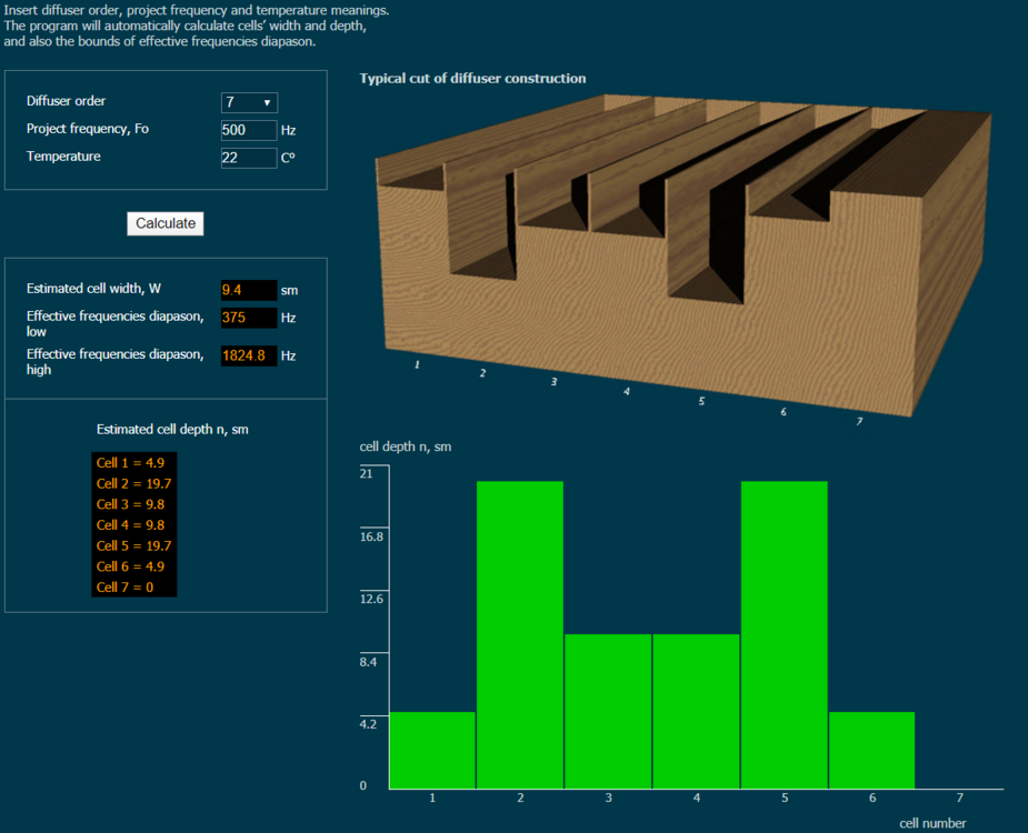 2020-06-11 10_49_00-Schroeder diffuser calculations - Brave.png